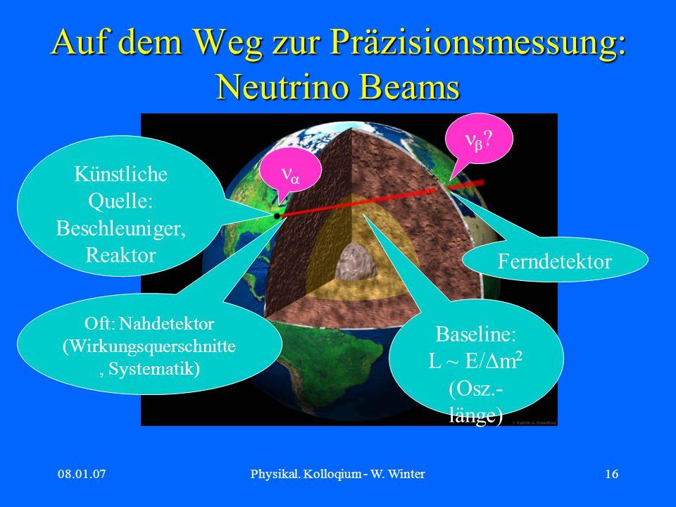 Auf dem Weg zur Präzisionsmessung: Neutrino Beams