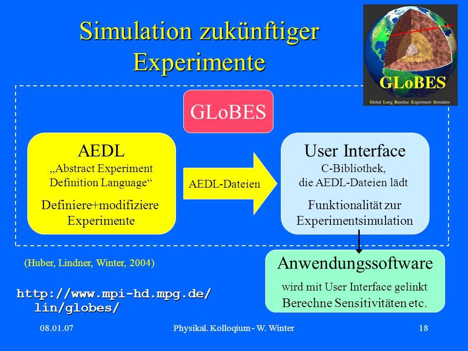 Simulation zukünftiger Experimente
