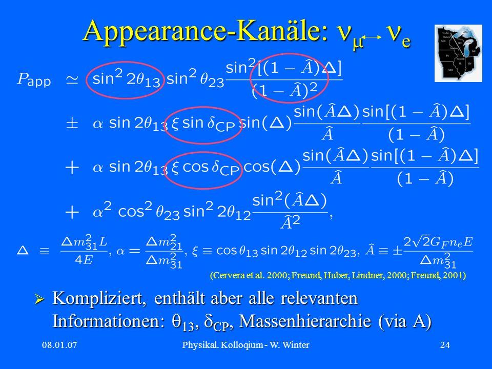 Appearance-Kanäle: nm ne