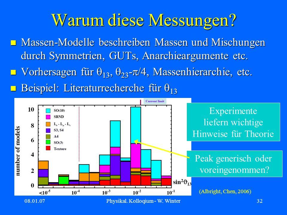 Warum diese Messungen Massen-Modelle beschreiben Massen und Mischungen durch Symmetrien, GUTs, Anarchieargumente etc.
