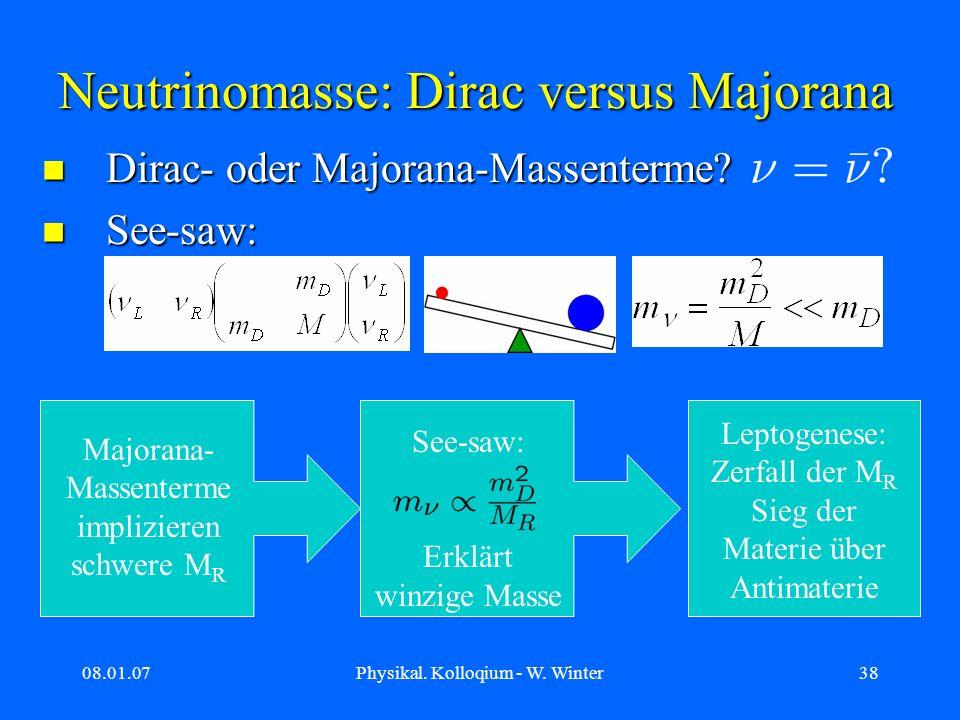 Neutrinomasse: Dirac versus Majorana