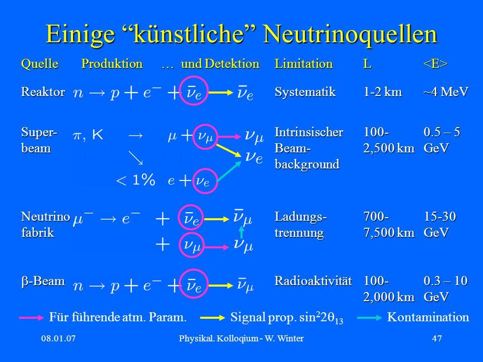 Einige künstliche Neutrinoquellen