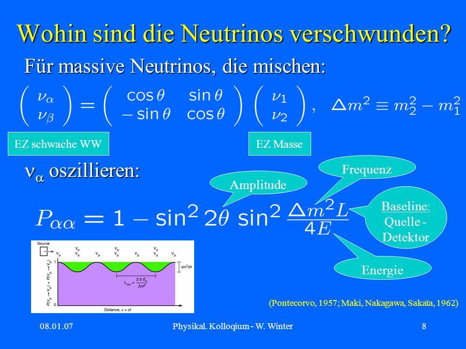 Wohin sind die Neutrinos verschwunden