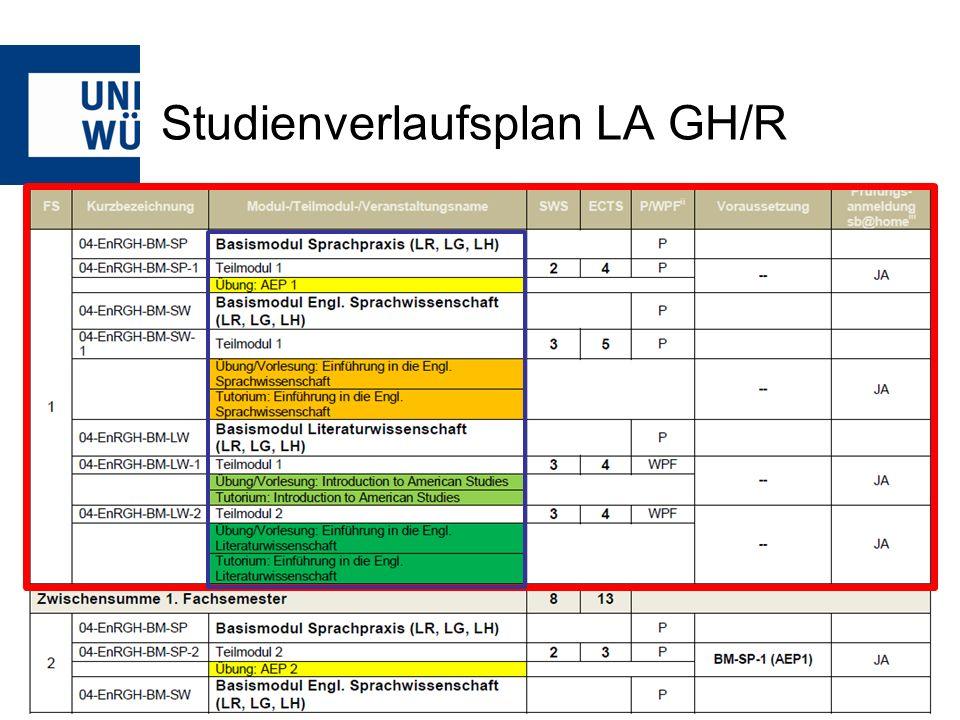 Studienverlaufsplan LA GH/R