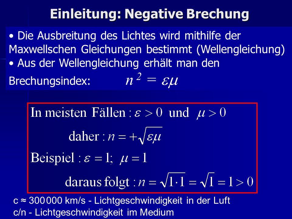 Einleitung: Negative Brechung