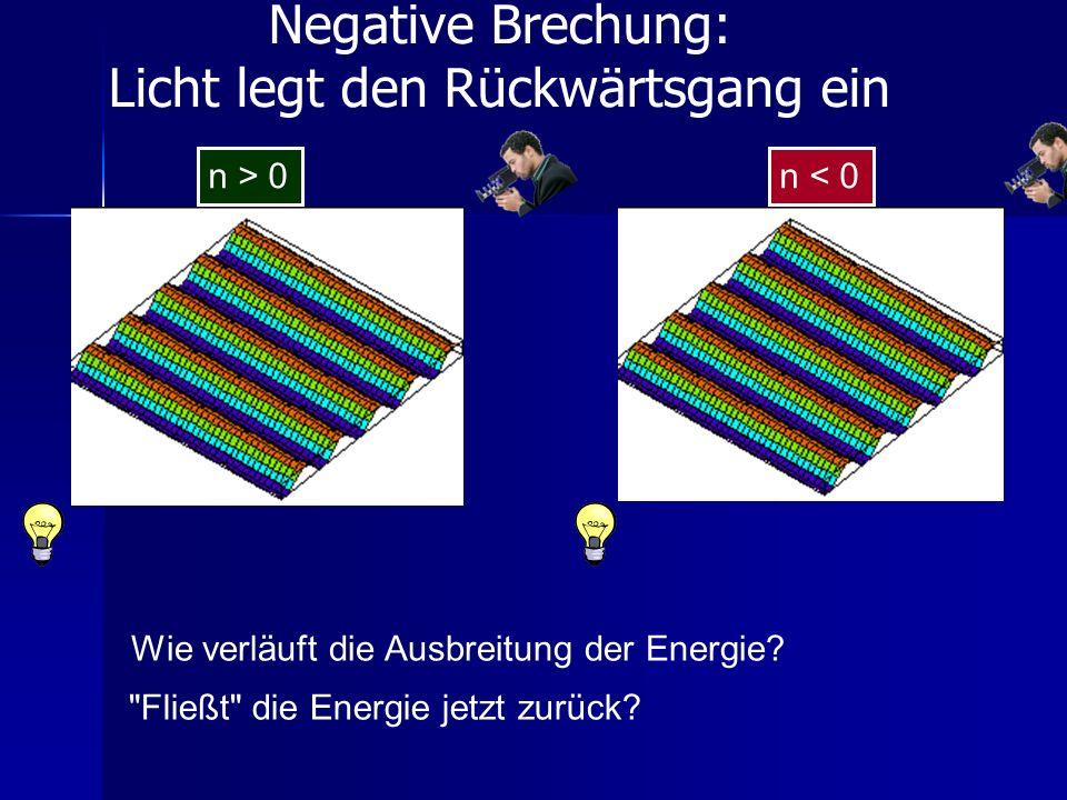 Negative Brechung: Licht legt den Rückwärtsgang ein