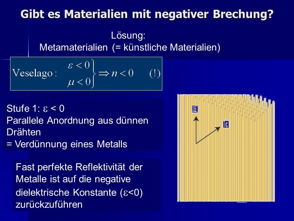 Gibt es Materialien mit negativer Brechung