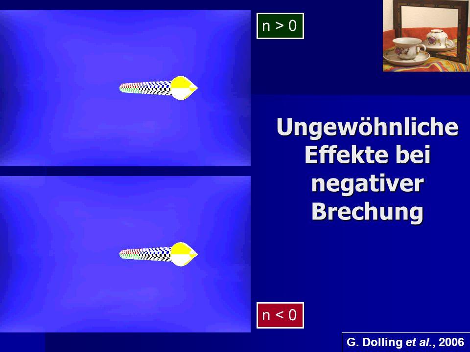 Ungewöhnliche Effekte bei negativer Brechung