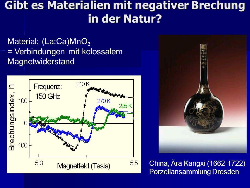 Gibt es Materialien mit negativer Brechung in der Natur