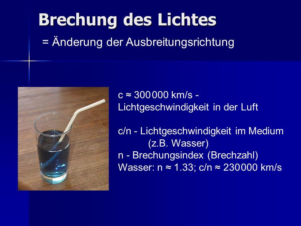 Brechung des Lichtes = Änderung der Ausbreitungsrichtung