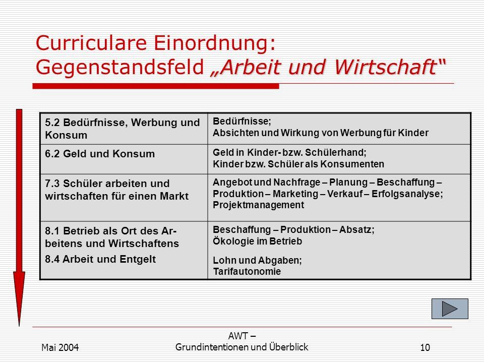 """Curriculare Einordnung: Gegenstandsfeld """"Arbeit und Wirtschaft"""