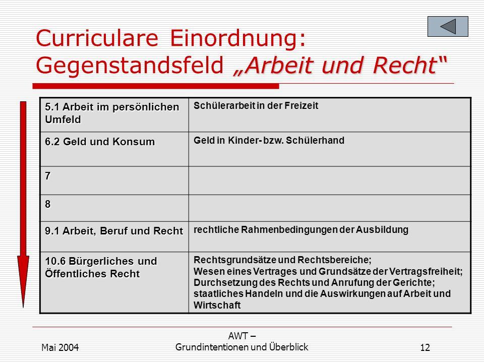 """Curriculare Einordnung: Gegenstandsfeld """"Arbeit und Recht"""