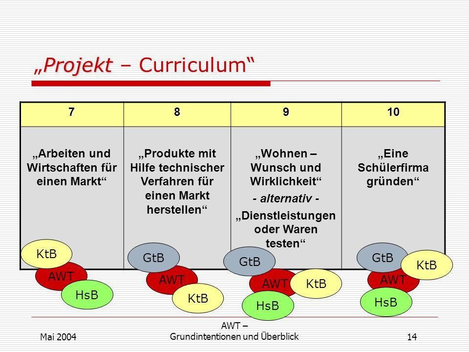 """Projekt – Curriculum"