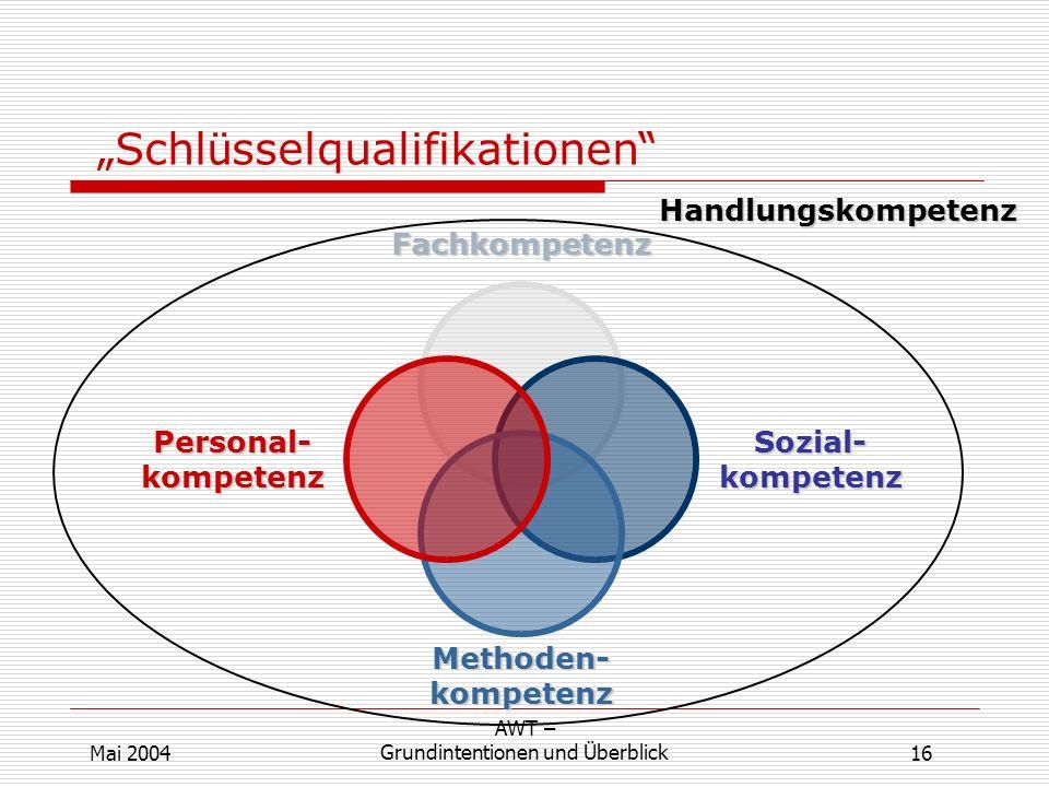 """""""Schlüsselqualifikationen"""