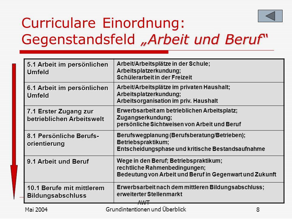 """Curriculare Einordnung: Gegenstandsfeld """"Arbeit und Beruf"""