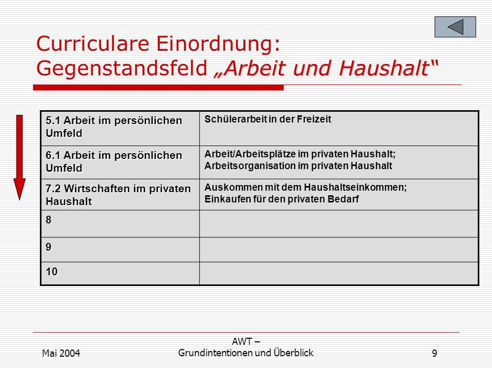 """Curriculare Einordnung: Gegenstandsfeld """"Arbeit und Haushalt"""