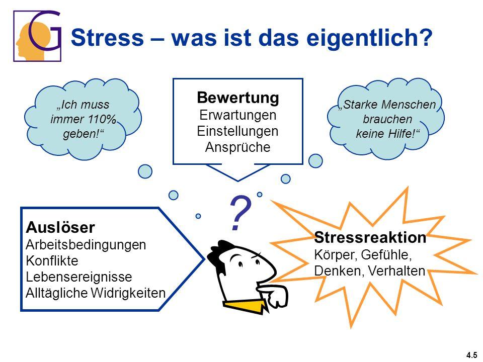 Stress – was ist das eigentlich