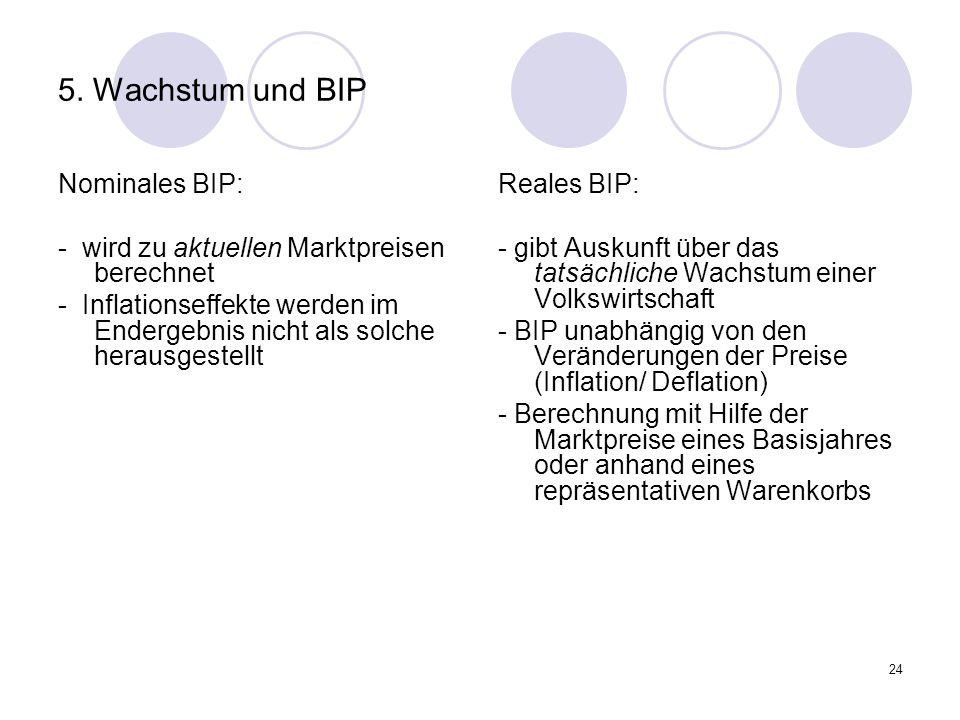 5. Wachstum und BIP Nominales BIP: