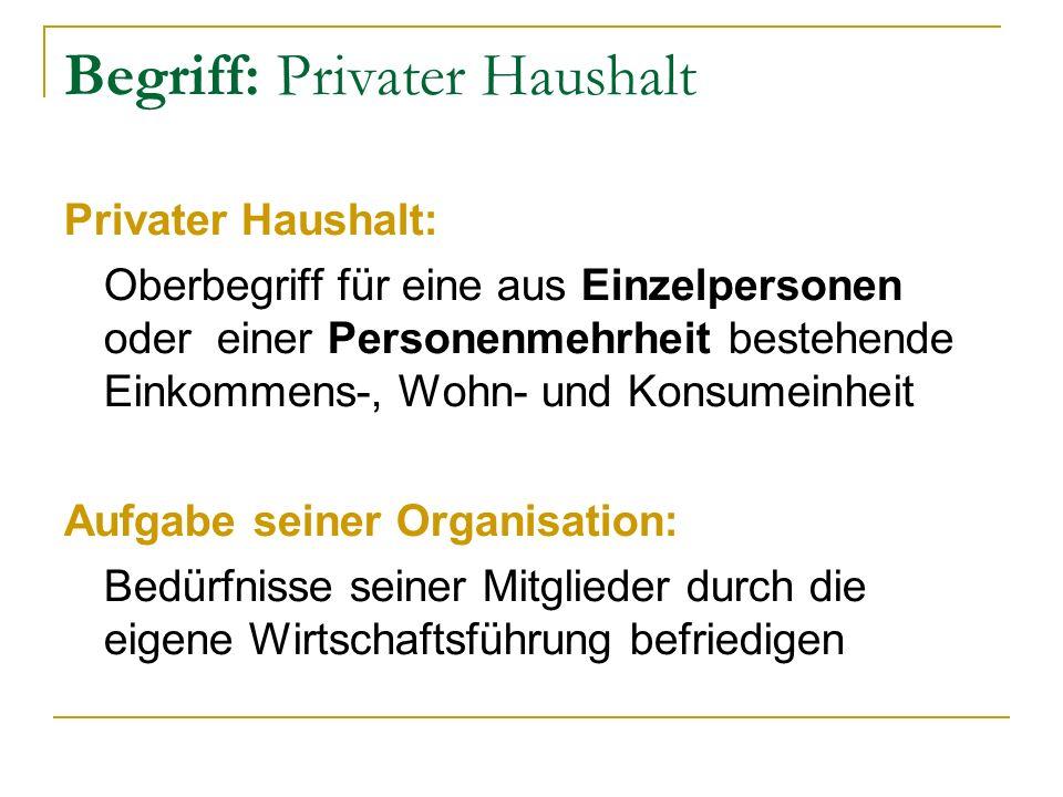 Begriff: Privater Haushalt