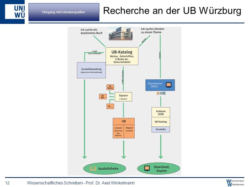 Recherche an der UB Würzburg
