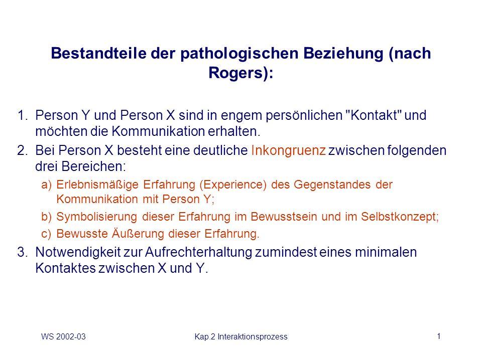 Bestandteile der pathologischen Beziehung (nach Rogers):