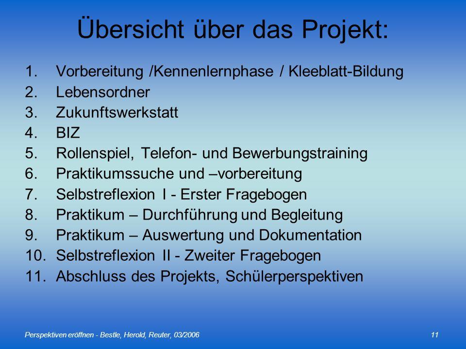 Übersicht über das Projekt: