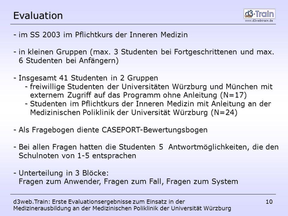 Evaluation im SS 2003 im Pflichtkurs der Inneren Medizin