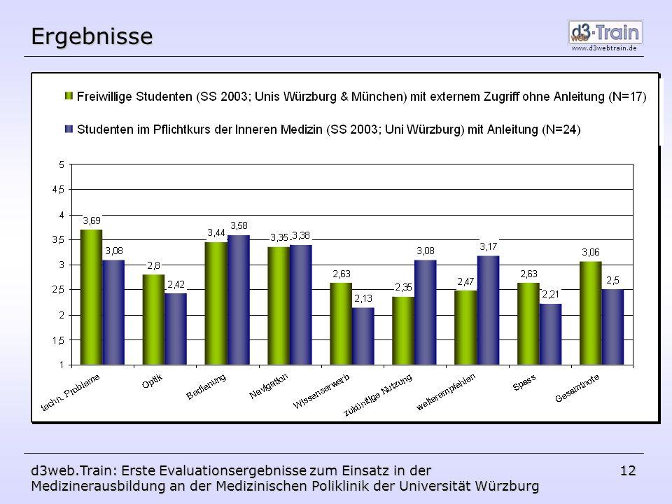 Ergebnissed3web.Train: Erste Evaluationsergebnisse zum Einsatz in der Medizinerausbildung an der Medizinischen Poliklinik der Universität Würzburg.