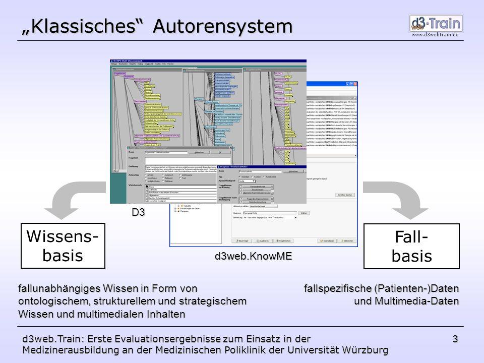 """""""Klassisches Autorensystem"""