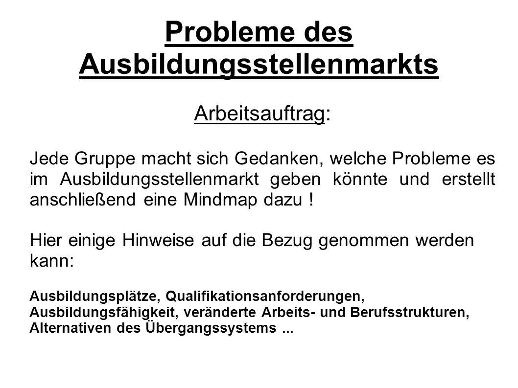 Probleme des Ausbildungsstellenmarkts