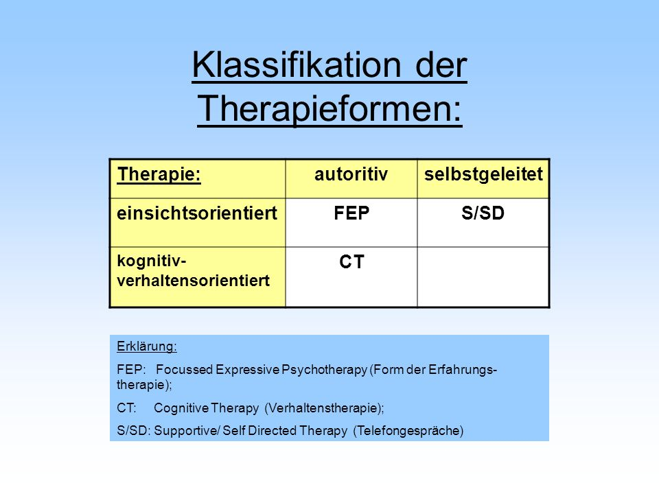Klassifikation der Therapieformen: