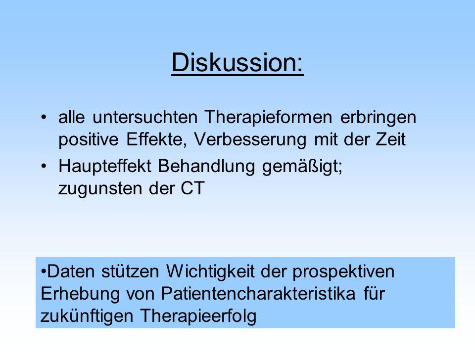 Diskussion: alle untersuchten Therapieformen erbringen positive Effekte, Verbesserung mit der Zeit.