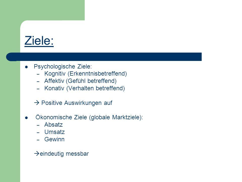 Ziele: Psychologische Ziele: Kognitiv (Erkenntnisbetreffend)
