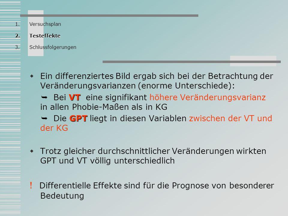 VersuchsplanTesteffekte. Schlussfolgerungen.
