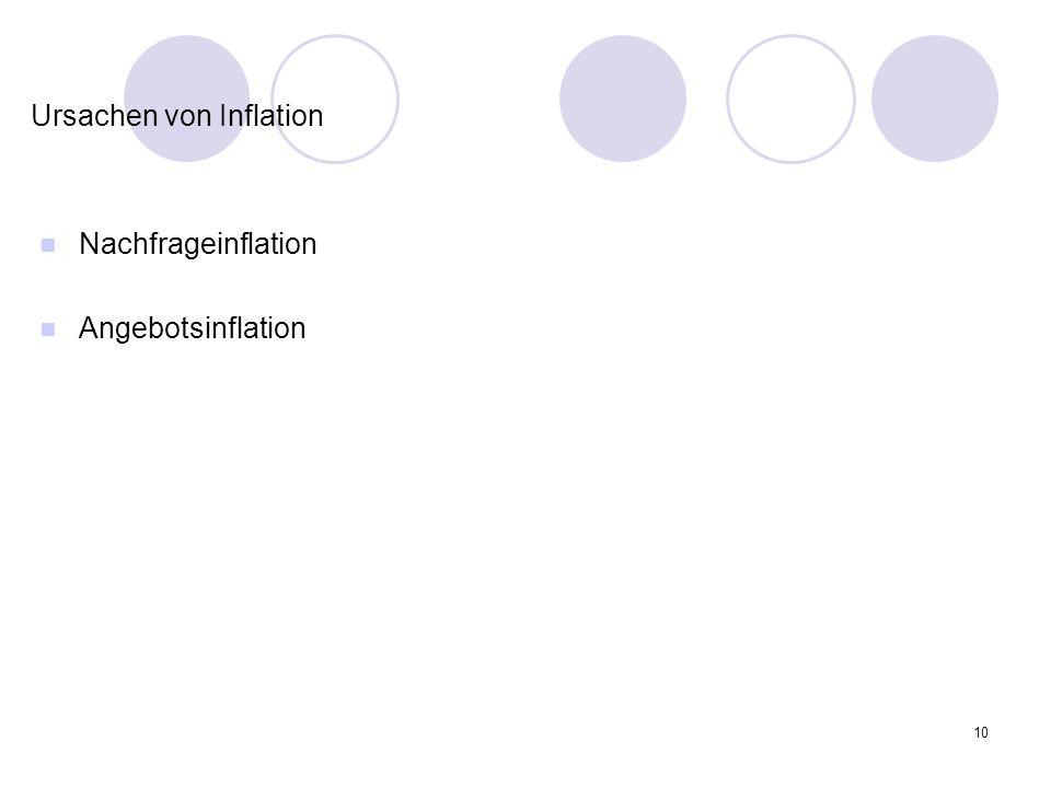Ursachen von Inflation