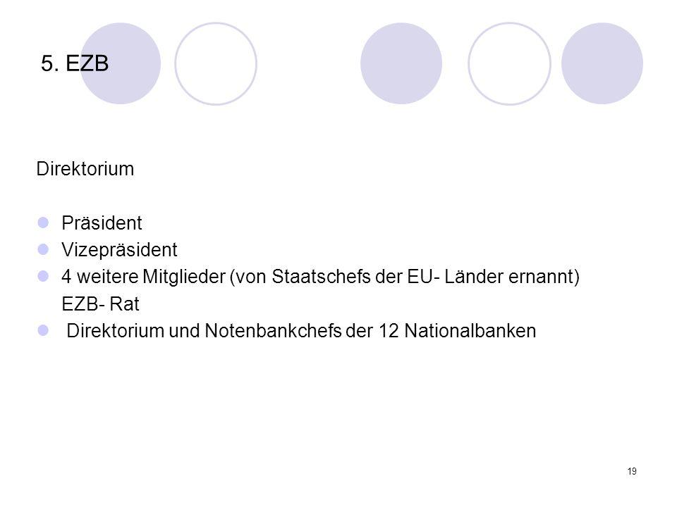 5. EZB Direktorium Präsident Vizepräsident