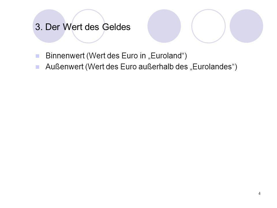 """3. Der Wert des Geldes Binnenwert (Wert des Euro in """"Euroland )"""