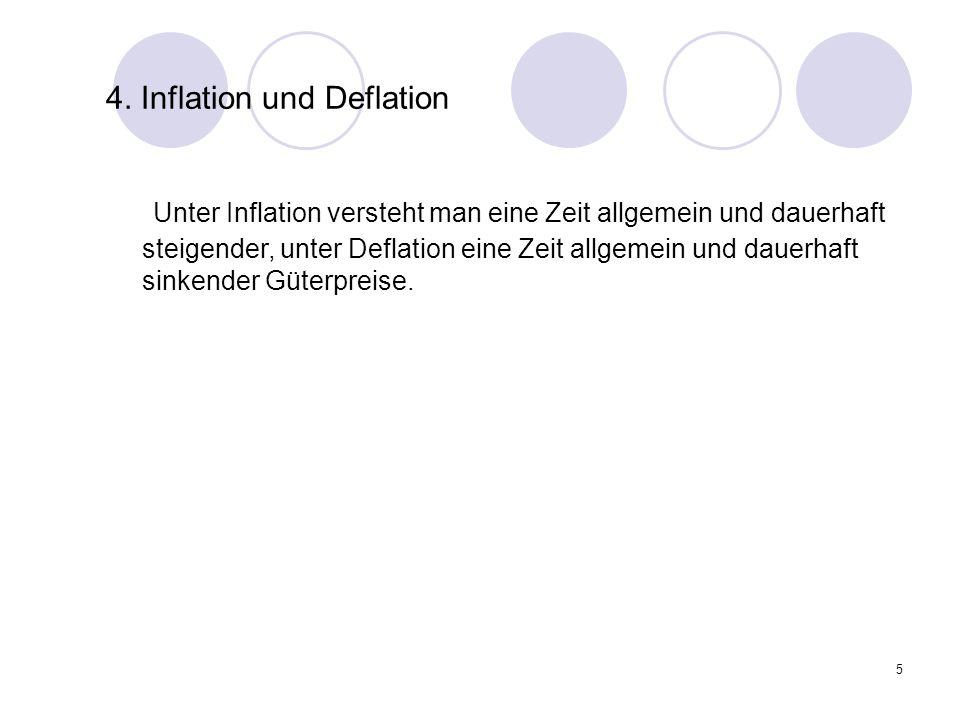 4. Inflation und Deflation