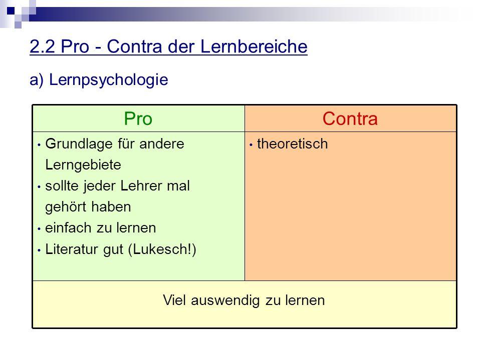 2.2 Pro - Contra der Lernbereiche
