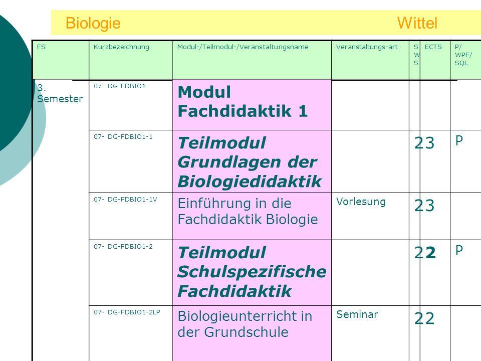 Biologie Wittel Modul Fachdidaktik 1