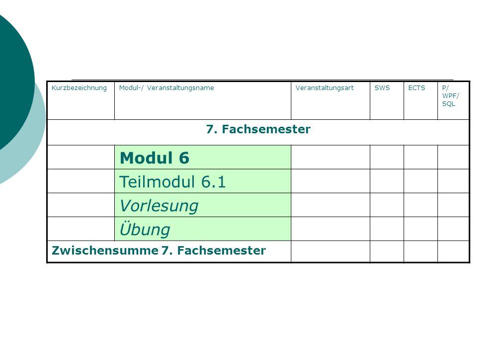 Modul 6 Teilmodul 6.1 Vorlesung Übung 7. Fachsemester