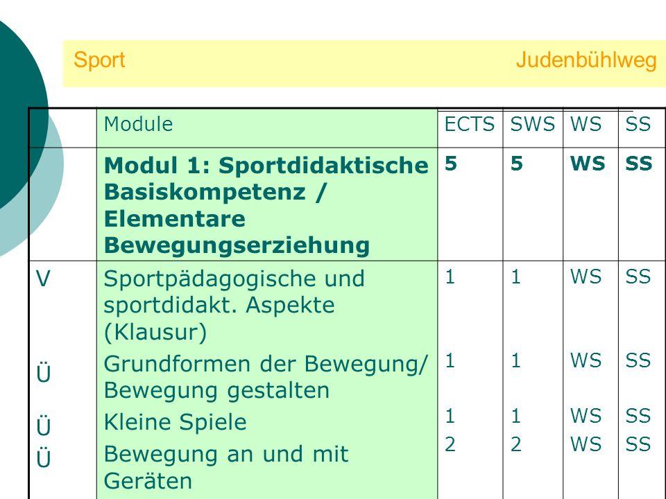 Sport Judenbühlweg Module. ECTS. SWS. WS. SS.
