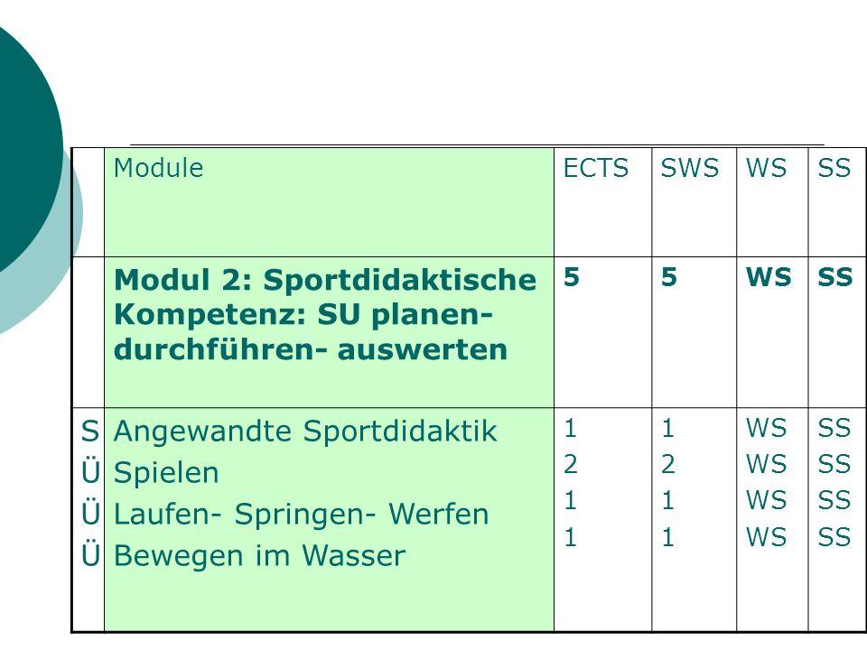 Modul 2: Sportdidaktische Kompetenz: SU planen- durchführen- auswerten