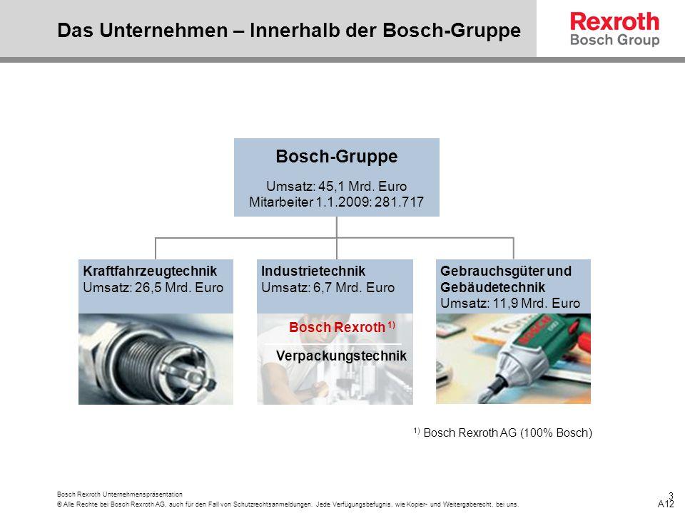 Das Unternehmen – Innerhalb der Bosch-Gruppe