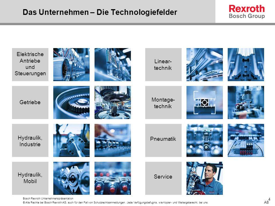 Das Unternehmen – Die Technologiefelder