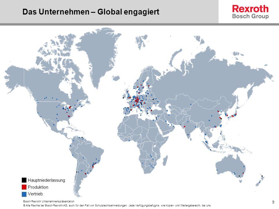 Das Unternehmen – Global engagiert