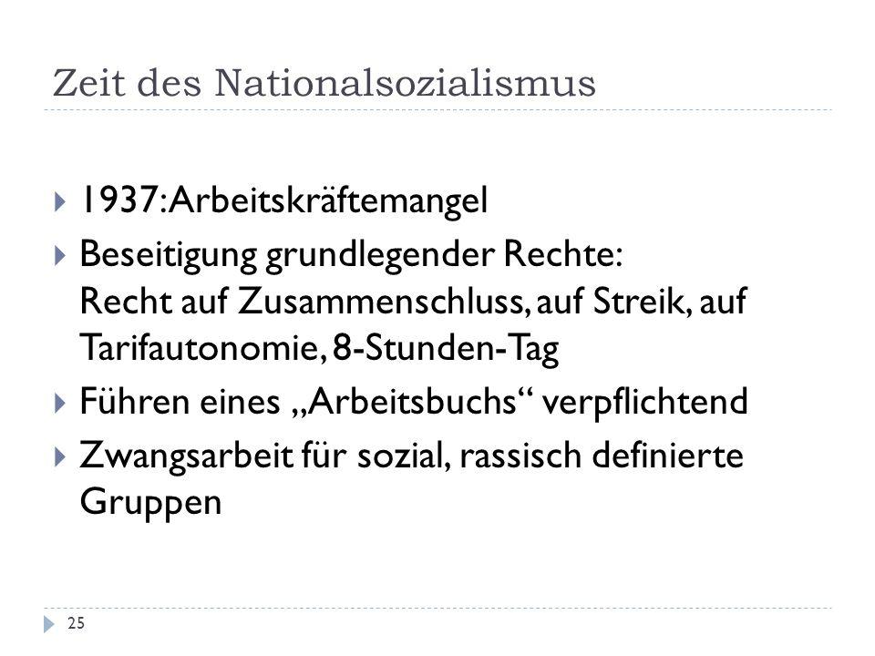 Zeit des Nationalsozialismus