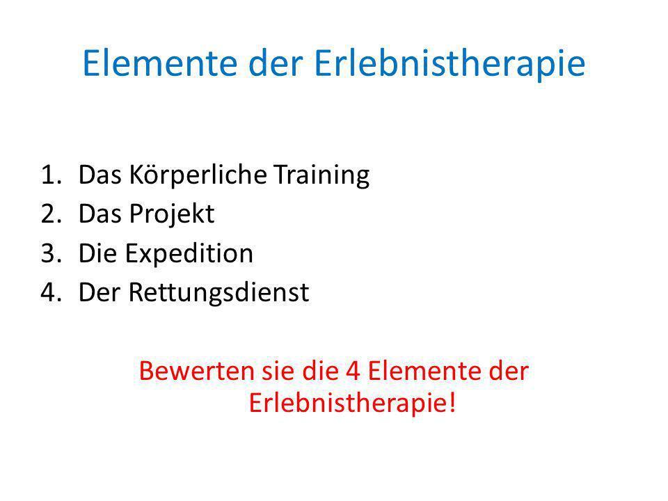 Elemente der Erlebnistherapie
