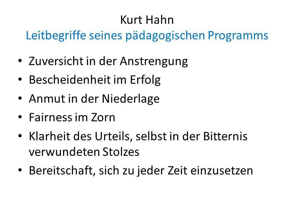 Kurt Hahn Leitbegriffe seines pädagogischen Programms
