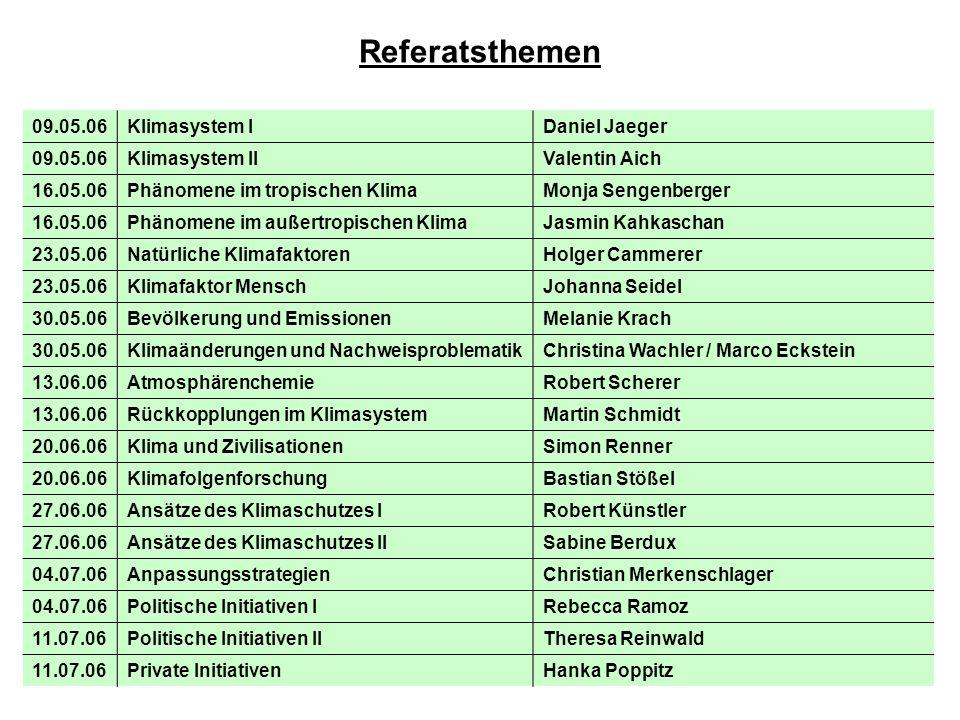 Referatsthemen 09.05.06 Klimasystem I Daniel Jaeger Klimasystem II